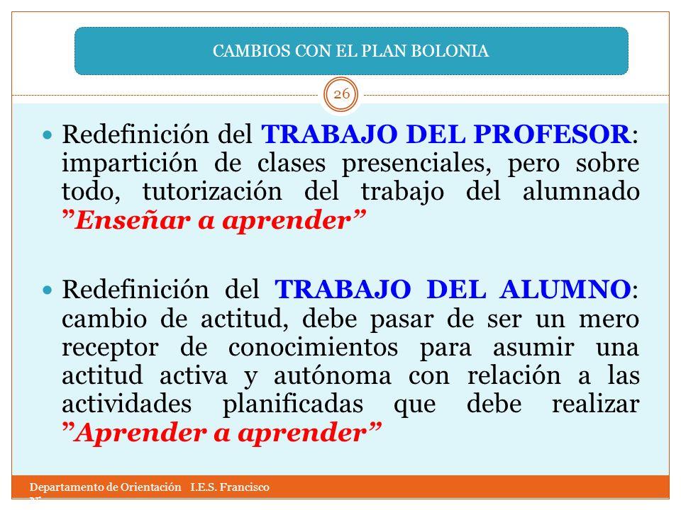 Redefinición del TRABAJO DEL PROFESOR: impartición de clases presenciales, pero sobre todo, tutorización del trabajo del alumnadoEnseñar a aprender Re