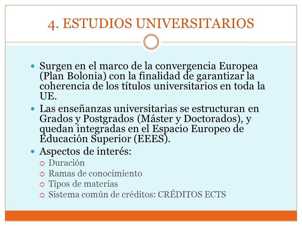 4. ESTUDIOS UNIVERSITARIOS Surgen en el marco de la convergencia Europea (Plan Bolonia) con la finalidad de garantizar la coherencia de los títulos un