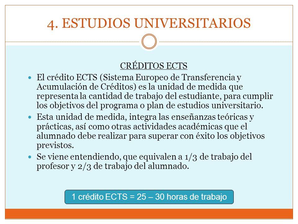 4. ESTUDIOS UNIVERSITARIOS CRÉDITOS ECTS El crédito ECTS (Sistema Europeo de Transferencia y Acumulación de Créditos) es la unidad de medida que repre