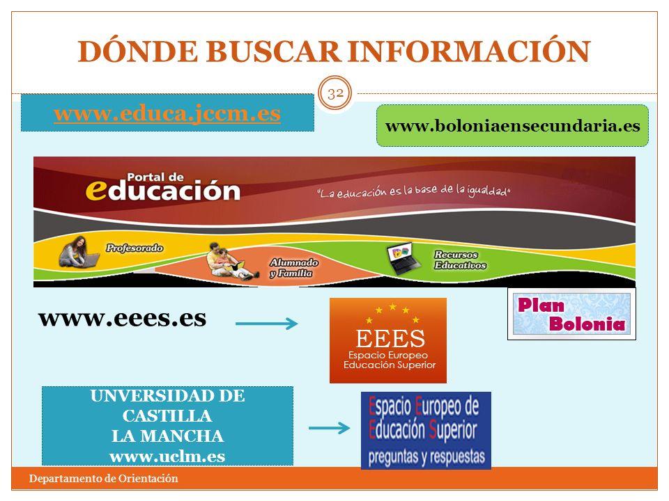 DÓNDE BUSCAR INFORMACIÓN www.educa.jccm.es www.eees.es UNVERSIDAD DE CASTILLA LA MANCHA www.uclm.es 32 Departamento de Orientación www.boloniaensecund