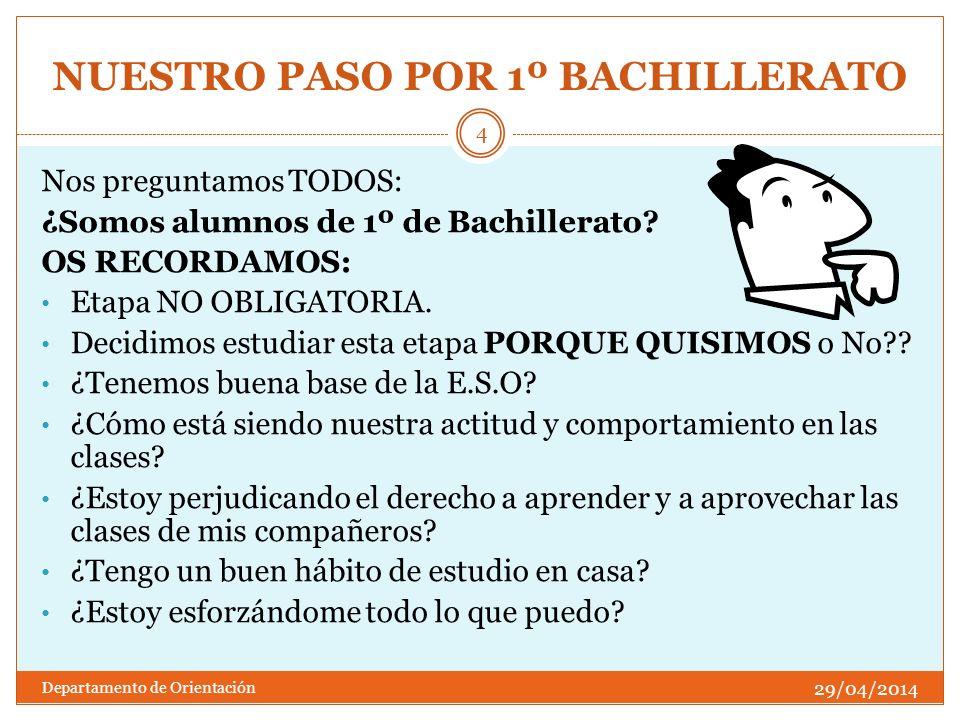 NUESTRO PASO POR 1º BACHILLERATO Nos preguntamos TODOS: ¿Somos alumnos de 1º de Bachillerato? OS RECORDAMOS: Etapa NO OBLIGATORIA. Decidimos estudiar