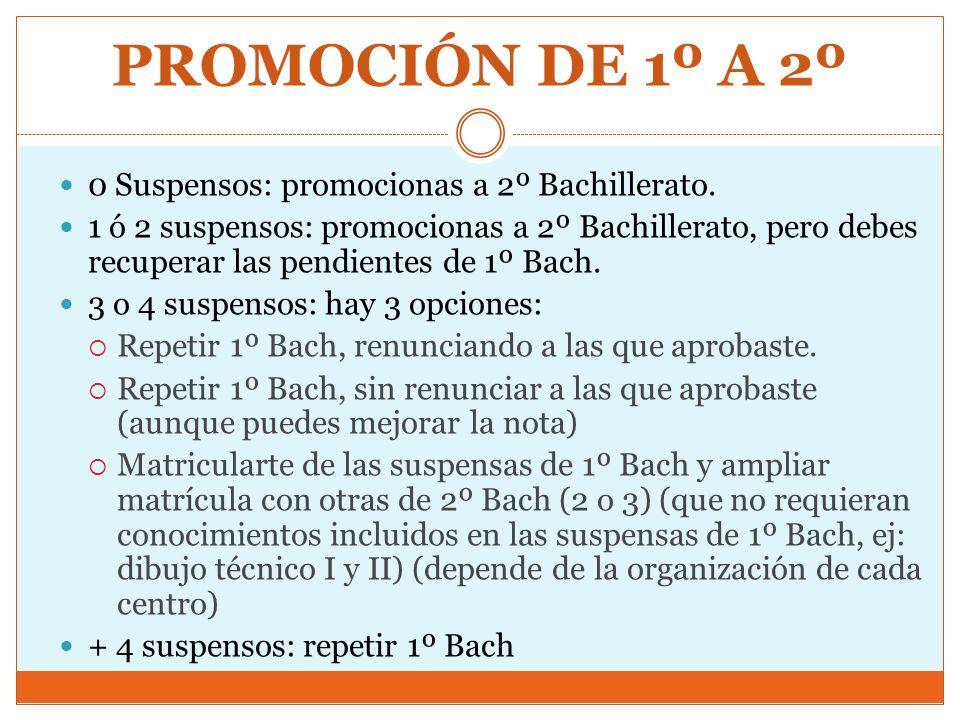 PROMOCIÓN DE 1º A 2º 0 Suspensos: promocionas a 2º Bachillerato. 1 ó 2 suspensos: promocionas a 2º Bachillerato, pero debes recuperar las pendientes d