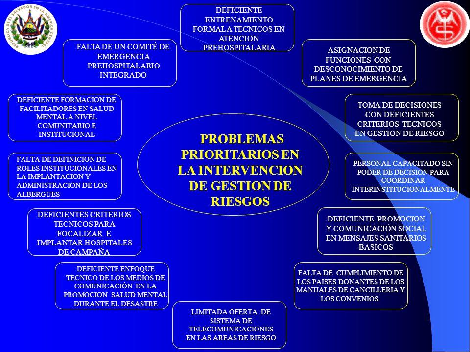 PROBLEMAS PRIORITARIOS EN LA INTERVENCION DE GESTION DE RIESGOS DEFICIENTE ENTRENAMIENTO FORMAL A TECNICOS EN ATENCION PREHOSPITALARIA ASIGNACION DE F