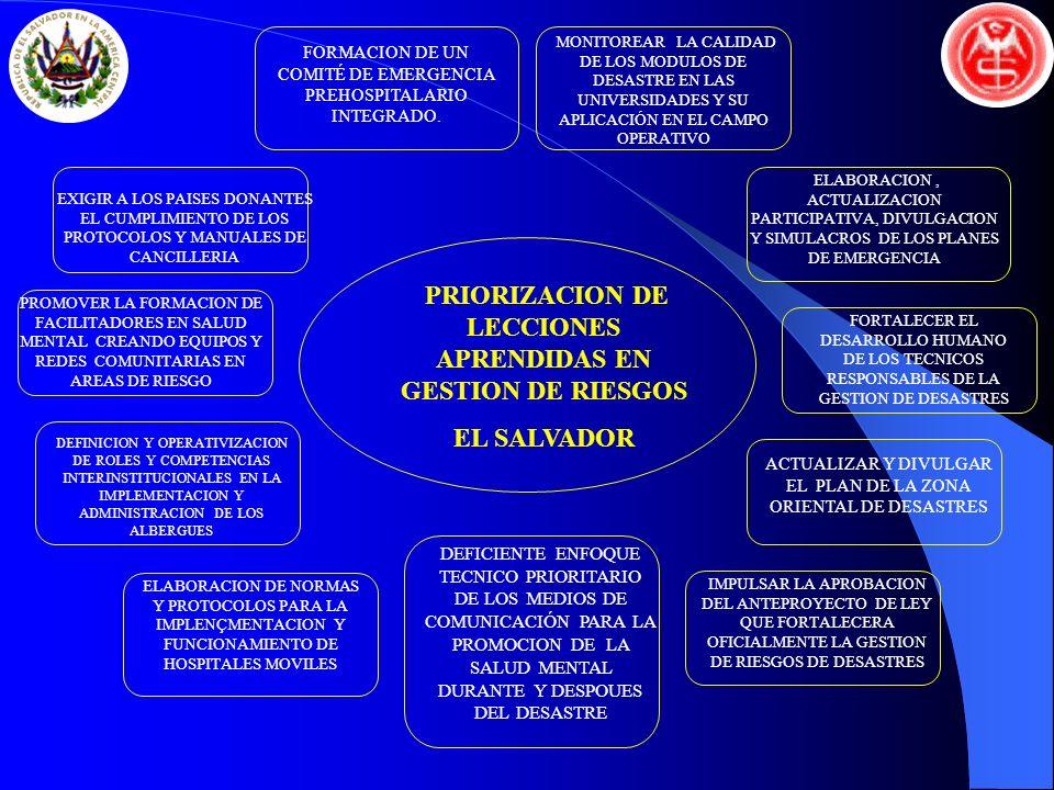 PRIORIZACION DE LECCIONES APRENDIDAS EN GESTION DE RIESGOS EL SALVADOR MONITOREAR LA CALIDAD DE LOS MODULOS DE DESASTRE EN LAS UNIVERSIDADES Y SU APLI