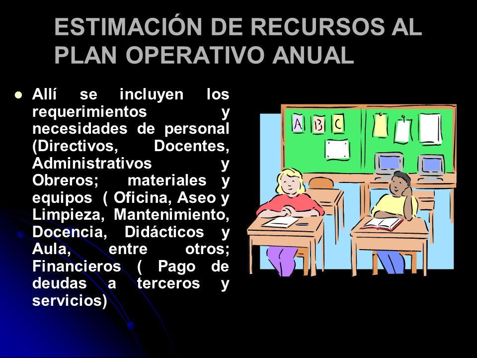 Allí se incluyen los requerimientos y necesidades de personal (Directivos, Docentes, Administrativos y Obreros; materiales y equipos ( Oficina, Aseo y
