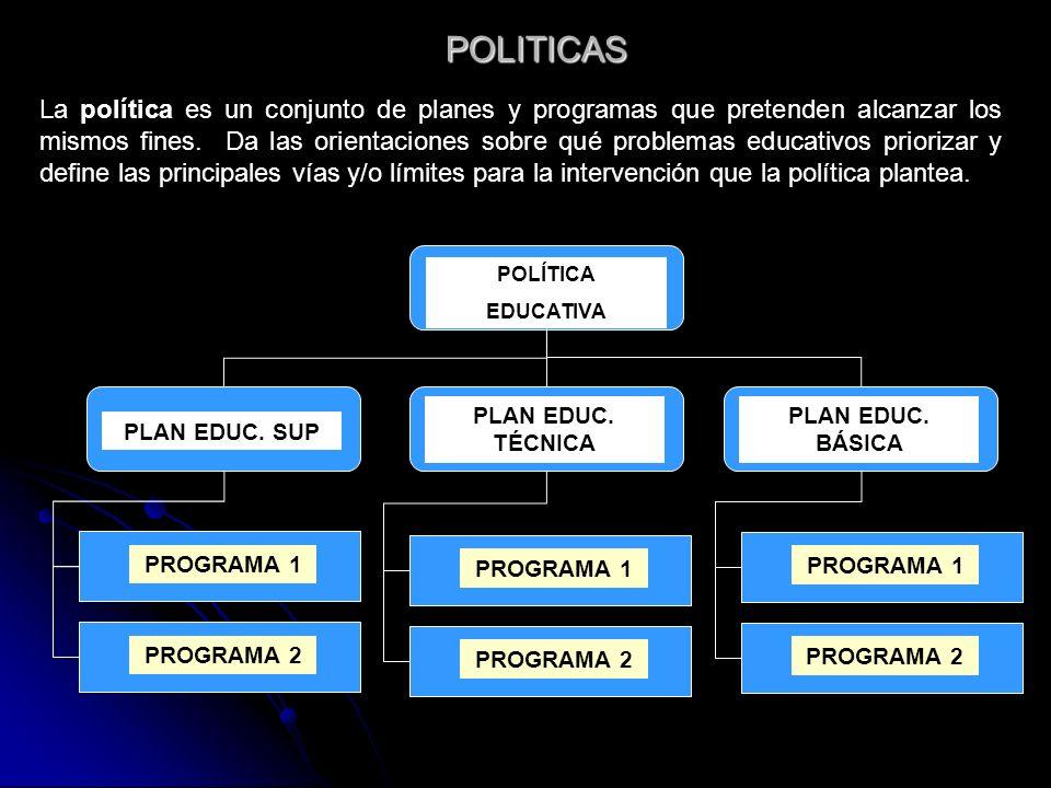 POLITICAS La política es un conjunto de planes y programas que pretenden alcanzar los mismos fines. Da las orientaciones sobre qué problemas educativo