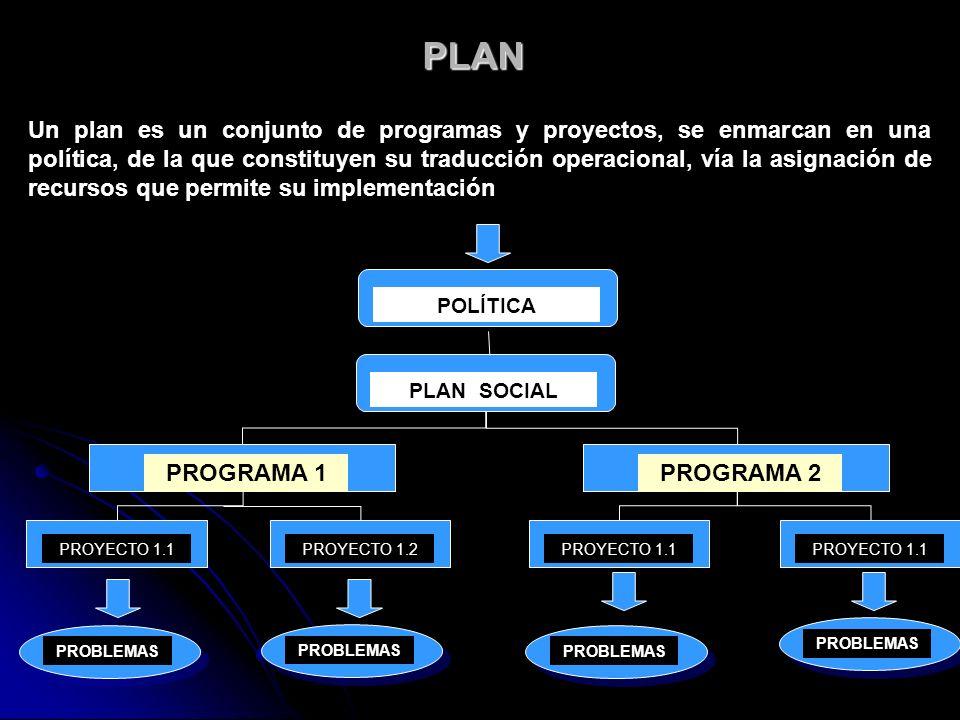 Un plan es un conjunto de programas y proyectos, se enmarcan en una política, de la que constituyen su traducción operacional, vía la asignación de re
