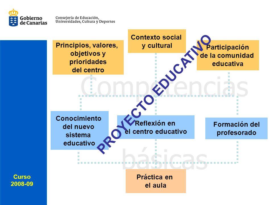 Curso 2008-09 Competencias básicas Curso 2008-09 Conocimiento del nuevo sistema educativo Formación del profesorado Práctica en el aula Reflexión en el centro educativo Principios, valores, objetivos y prioridades del centro Contexto social y cultural Participación de la comunidad educativa PROYECTO EDUCATIVO