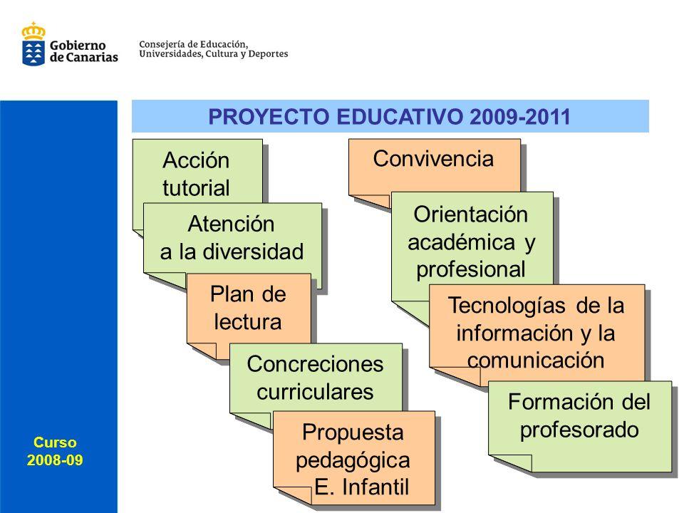 Curso 2008-09 PROYECTO EDUCATIVO 2009-2011 Acción tutorial Convivencia Atención a la diversidad Atención a la diversidad Orientación académica y profesional Tecnologías de la información y la comunicación Plan de lectura Concreciones curriculares Propuesta pedagógica E.
