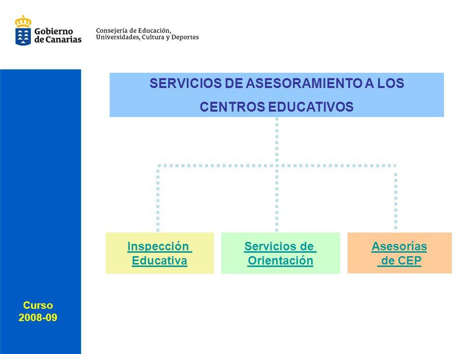Curso 2008-09 Curso 2008-09 SERVICIOS DE ASESORAMIENTO A LOS CENTROS EDUCATIVOS Inspección Educativa Servicios de Orientación Asesorías de CEP