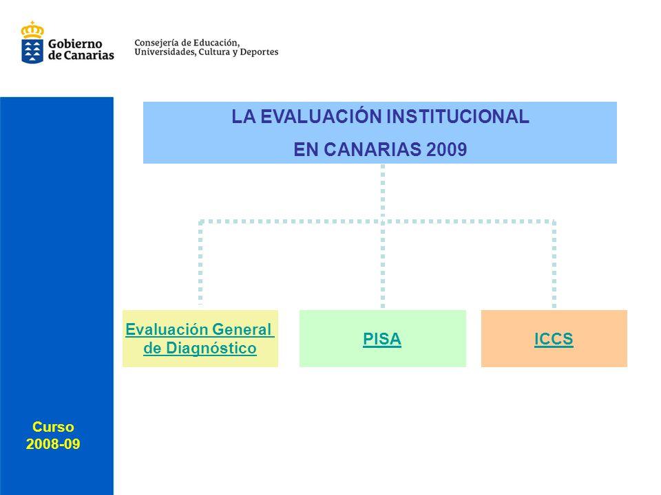 Curso 2008-09 Curso 2008-09 Evaluación General de Diagnóstico 2009 Calendario Muestra Descripción pruebas