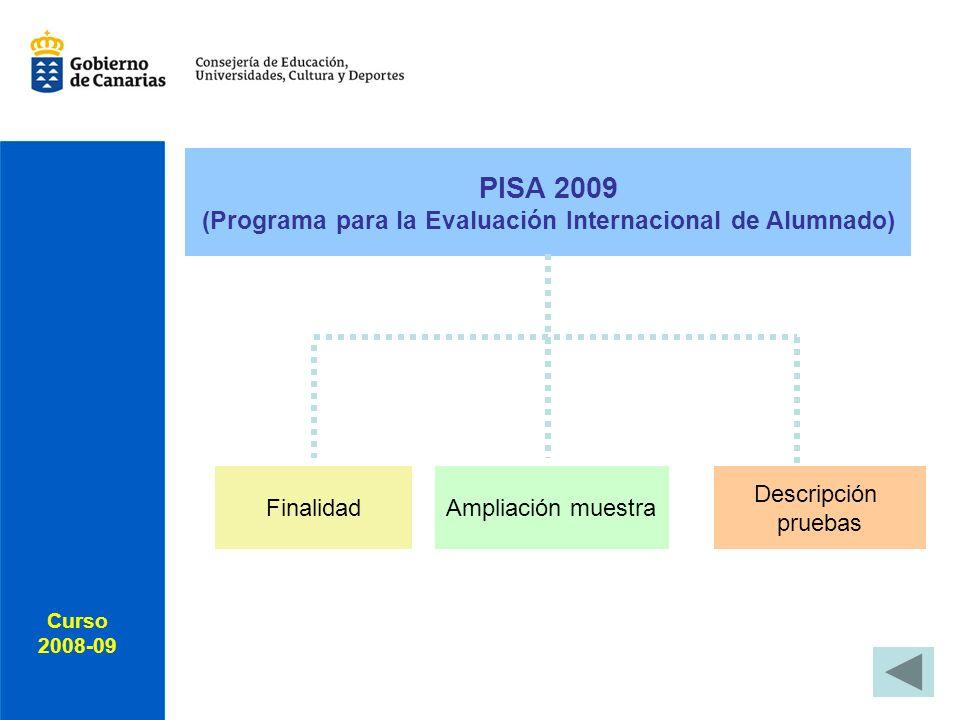 Curso 2008-09 Curso 2008-09 ICCS 2009 (Estudio internacional sobre educación cívica y ciudadana) Finalidad Destinatarios y Muestra Descripción pruebas