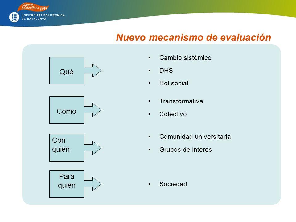 Nuevo mecanismo de evaluación Cambio sistémico DHS Rol social Qué Cómo Transformativa Colectivo Con quién Comunidad universitaria Grupos de interés Para quién Sociedad
