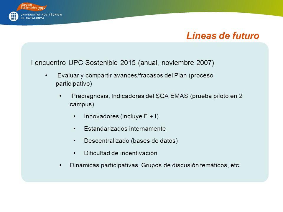 Líneas de futuro I encuentro UPC Sostenible 2015 (anual, noviembre 2007) Evaluar y compartir avances/fracasos del Plan (proceso participativo) Prediagnosis.