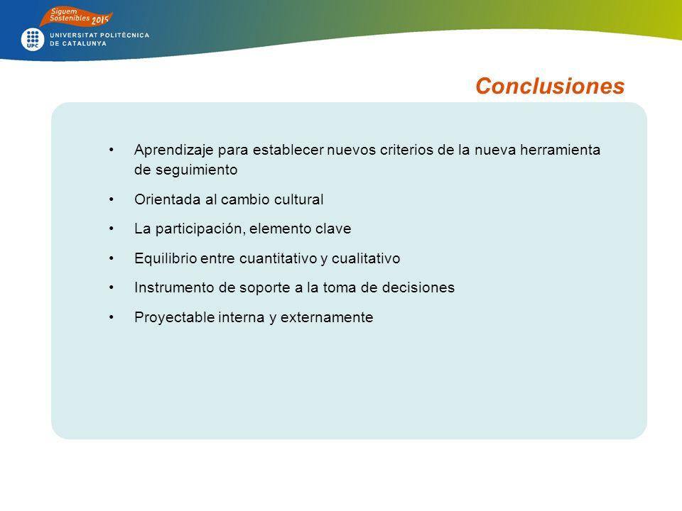 Conclusiones Aprendizaje para establecer nuevos criterios de la nueva herramienta de seguimiento Orientada al cambio cultural La participación, elemento clave Equilibrio entre cuantitativo y cualitativo Instrumento de soporte a la toma de decisiones Proyectable interna y externamente