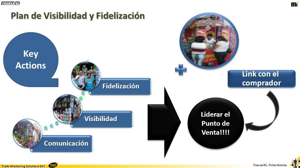 Trade Marketing Solutions SAC Fuerza KC, ficha técnica Plan de Visibilidad y Fidelización Liderar el Punto de Venta!!!! Link con el comprador Key Acti