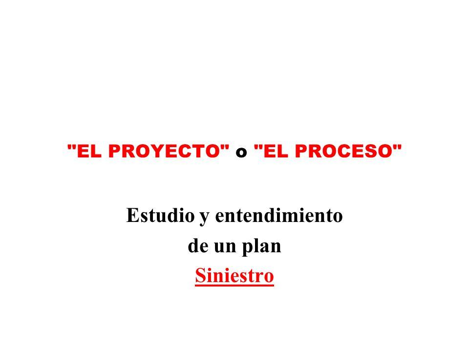 EL PROYECTO o EL PROCESO Estudio y entendimiento de un plan Siniestro