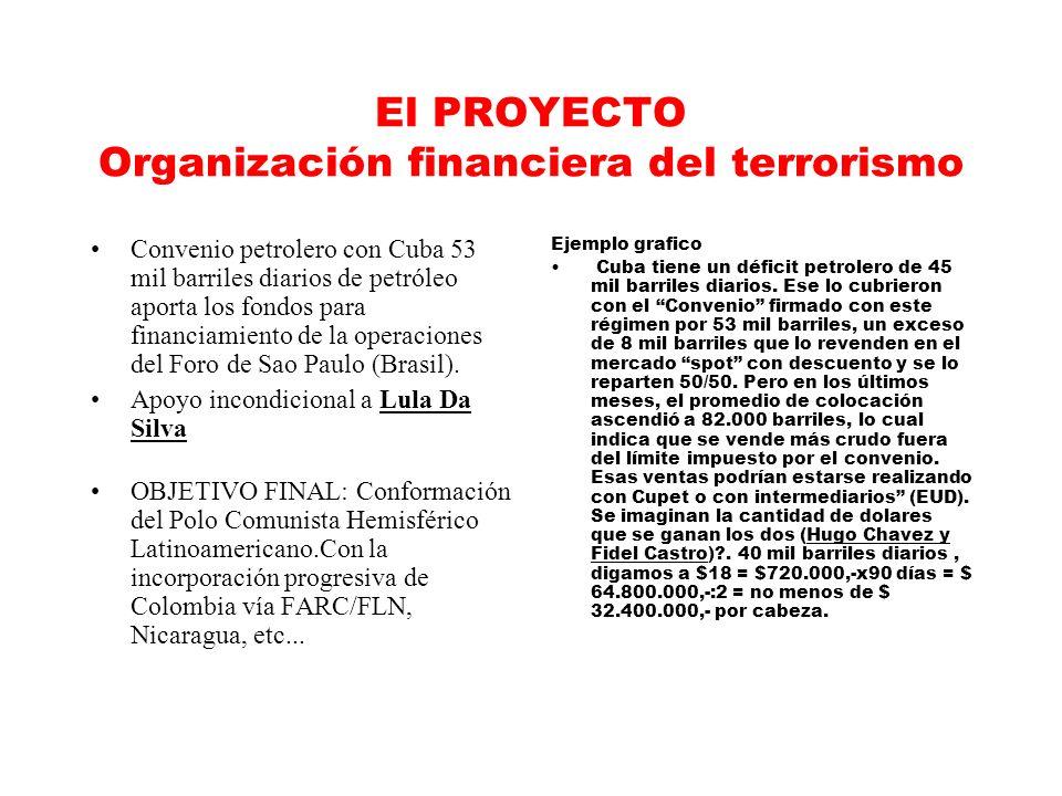 El PROYECTO Organización financiera del terrorismo Convenio petrolero con Cuba 53 mil barriles diarios de petróleo aporta los fondos para financiamiento de la operaciones del Foro de Sao Paulo (Brasil).