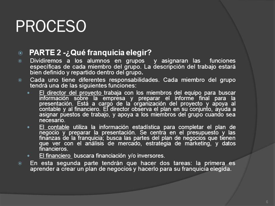 PROCESO PARTE 2 -¿Qué franquicia elegir? Dividiremos a los alumnos en grupos y asignaran las funciones específicas de cada miembro del grupo. La descr