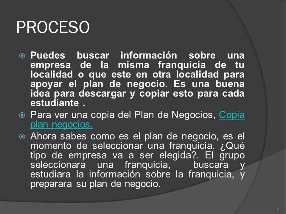 PROCESO Puedes buscar información sobre una empresa de la misma franquicia de tu localidad o que este en otra localidad para apoyar el plan de negocio
