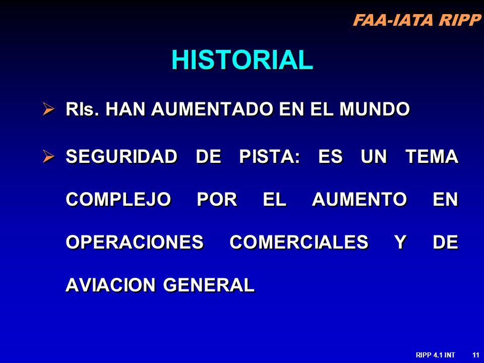 FAA-IATA RIPP RIPP 4.1 INT11 RIs. HAN AUMENTADO EN EL MUNDO SEGURIDAD DE PISTA: ES UN TEMA COMPLEJO POR EL AUMENTO EN OPERACIONES COMERCIALES Y DE AVI