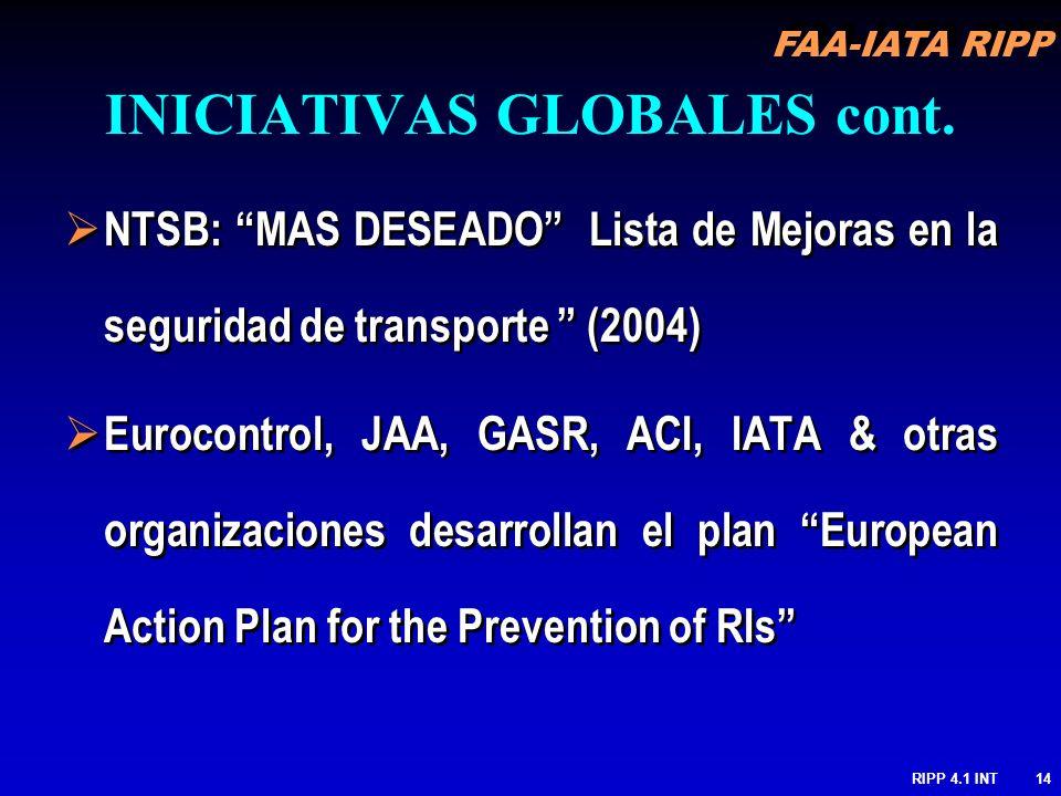 FAA-IATA RIPP RIPP 4.1 INT14 NTSB: MAS DESEADO Lista de Mejoras en la seguridad de transporte (2004) Eurocontrol, JAA, GASR, ACI, IATA & otras organiz