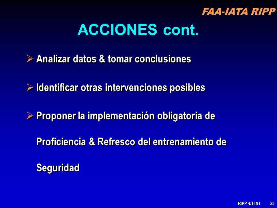 FAA-IATA RIPP RIPP 4.1 INT23 Analizar datos & tomar conclusiones Identificar otras intervenciones posibles Proponer la implementación obligatoria de P
