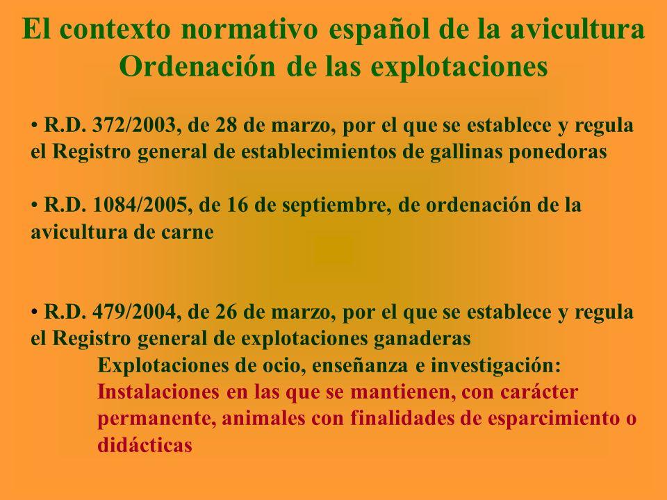 El contexto normativo español de la avicultura Ordenación de las explotaciones R.D. 372/2003, de 28 de marzo, por el que se establece y regula el Regi