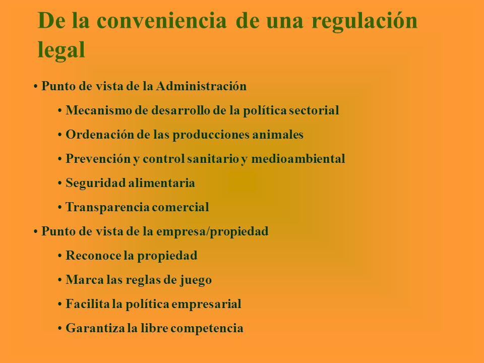 De la conveniencia de una regulación legal Punto de vista de la Administración Mecanismo de desarrollo de la política sectorial Ordenación de las prod