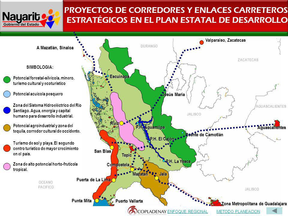PROYECTOS DE CORREDORES Y ENLACES CARRETEROS ESTRATÉGICOS EN EL PLAN ESTATAL DE DESARROLLO Zona Metropolitana de Guadalajara Aguascalientes A Mazatlán