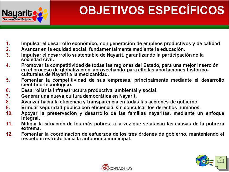 OBJETIVOS ESPECÍFICOS 1.Impulsar el desarrollo económico, con generación de empleos productivos y de calidad 2.Avanzar en la equidad social, fundament