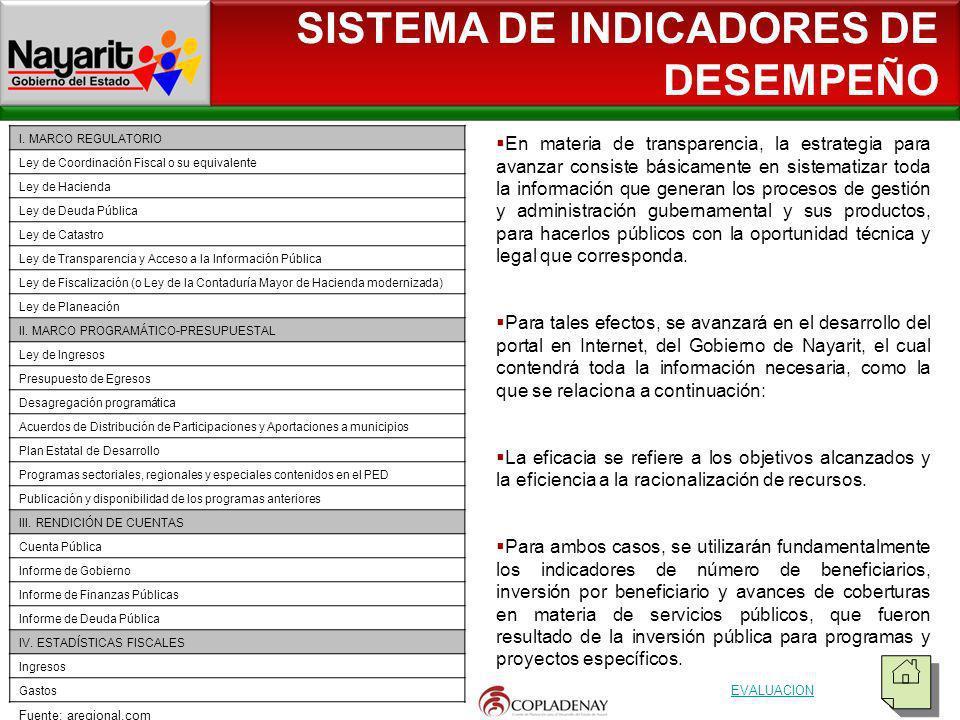 SISTEMA DE INDICADORES DE DESEMPEÑO I. MARCO REGULATORIO Ley de Coordinación Fiscal o su equivalente Ley de Hacienda Ley de Deuda Pública Ley de Catas