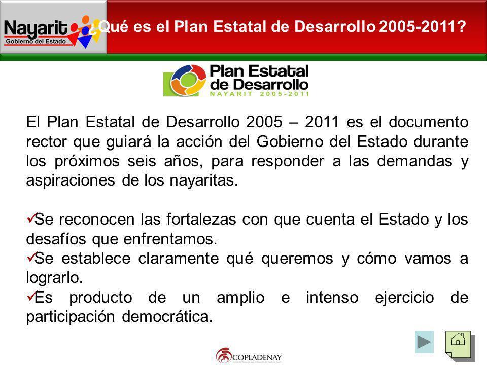 ¿Qué es el Plan Estatal de Desarrollo 2005-2011? El Plan Estatal de Desarrollo 2005 – 2011 es el documento rector que guiará la acción del Gobierno de