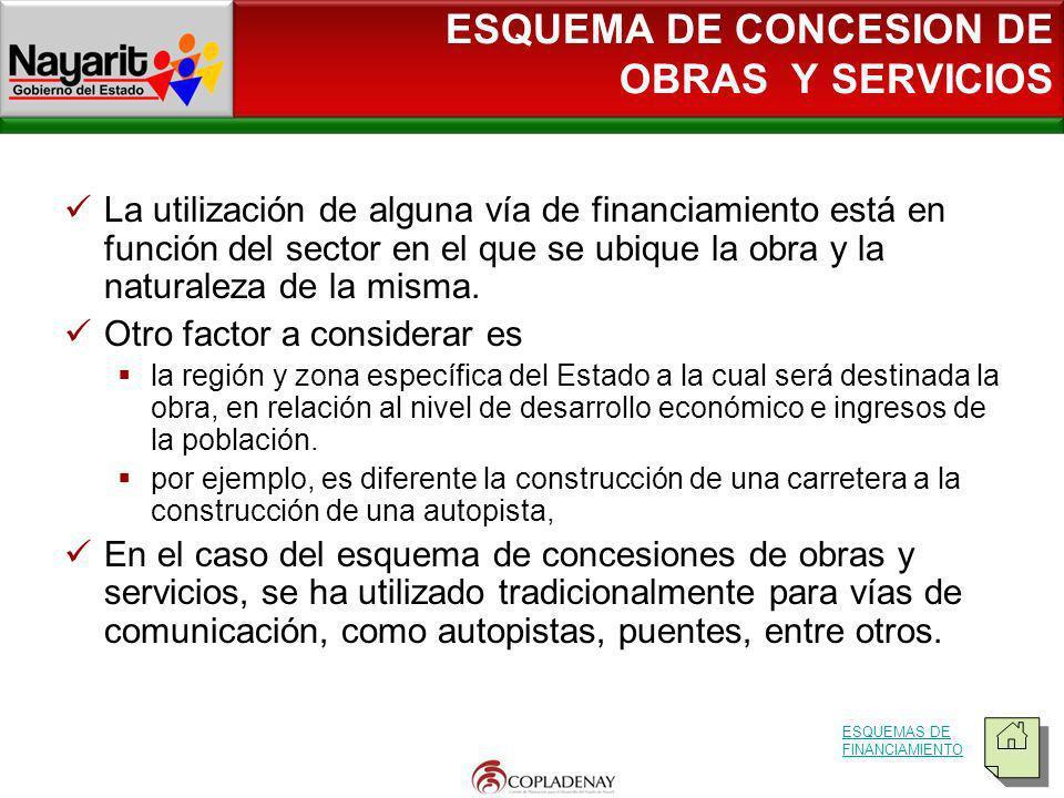 ESQUEMA DE CONCESION DE OBRAS Y SERVICIOS La utilización de alguna vía de financiamiento está en función del sector en el que se ubique la obra y la n