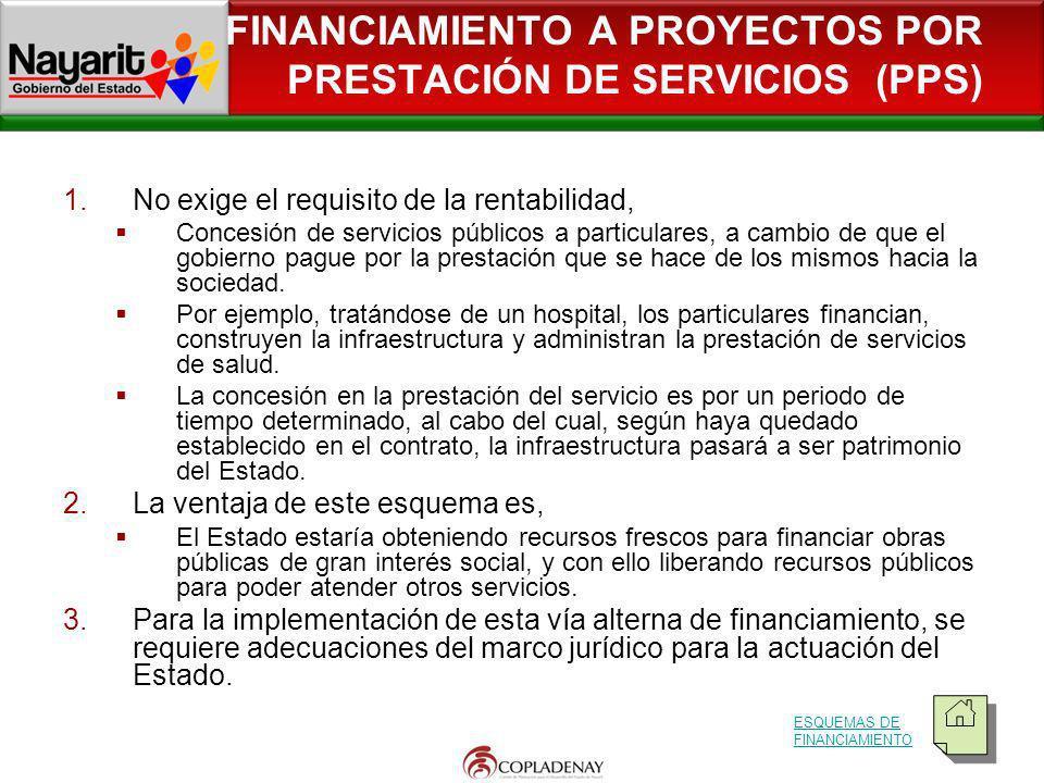 FINANCIAMIENTO A PROYECTOS POR PRESTACIÓN DE SERVICIOS (PPS) 1.No exige el requisito de la rentabilidad, Concesión de servicios públicos a particulare