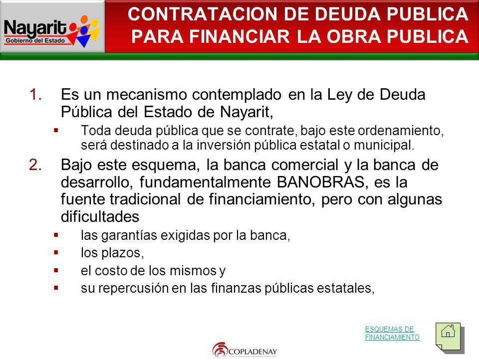 CONTRATACION DE DEUDA PUBLICA PARA FINANCIAR LA OBRA PUBLICA 1.Es un mecanismo contemplado en la Ley de Deuda Pública del Estado de Nayarit, Toda deud