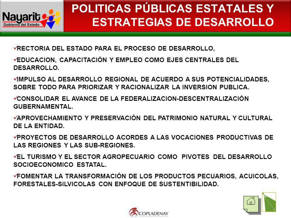 POLITICAS PÚBLICAS ESTATALES Y ESTRATEGIAS DE DESARROLLO RECTORIA DEL ESTADO PARA EL PROCESO DE DESARROLLO, EDUCACION, CAPACITACIÓN Y EMPLEO COMO EJES