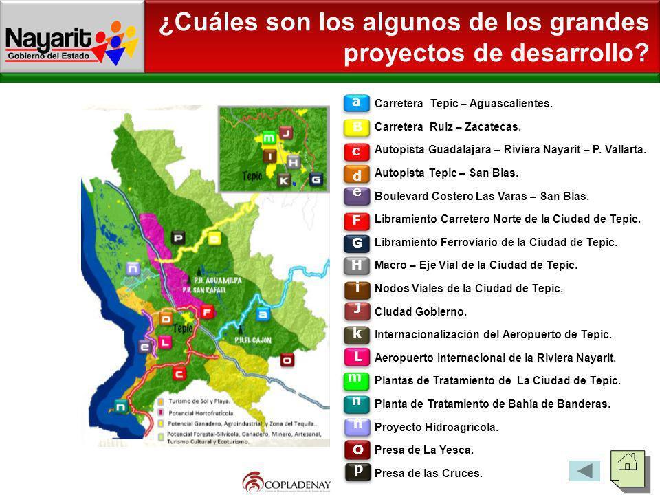 Carretera Tepic – Aguascalientes. Carretera Ruiz – Zacatecas. Autopista Guadalajara – Riviera Nayarit – P. Vallarta. Autopista Tepic – San Blas. Boule