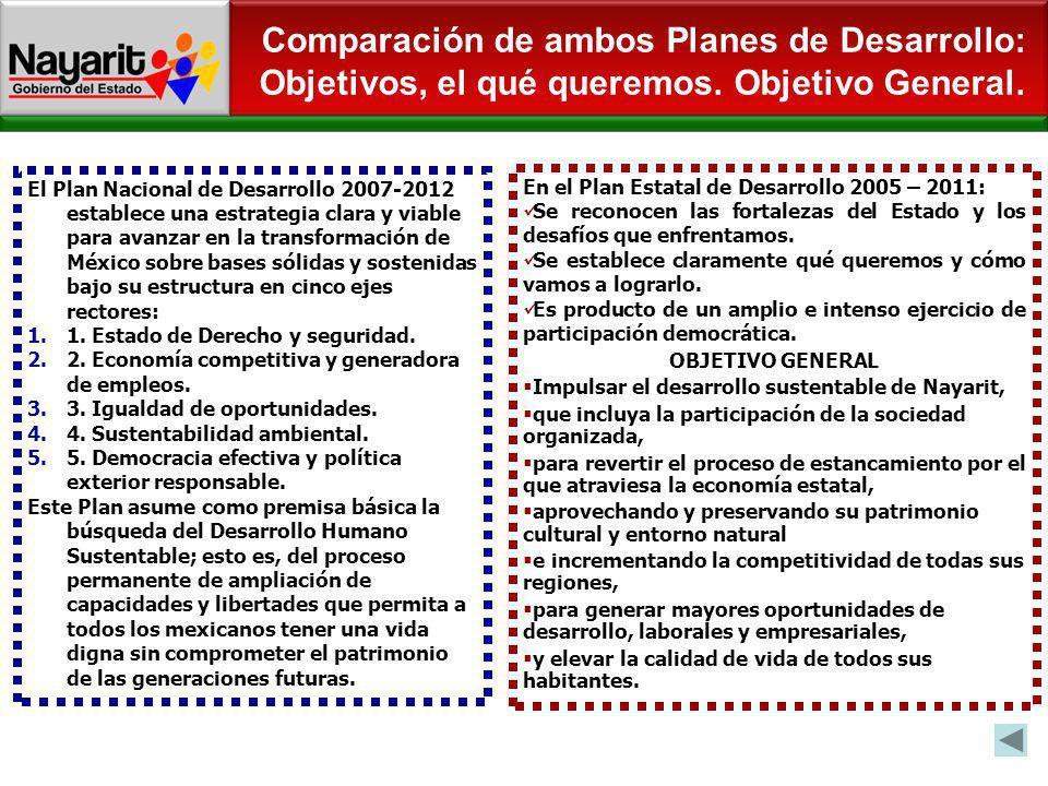 El Plan Nacional de Desarrollo 2007-2012 establece una estrategia clara y viable para avanzar en la transformación de México sobre bases sólidas y sos