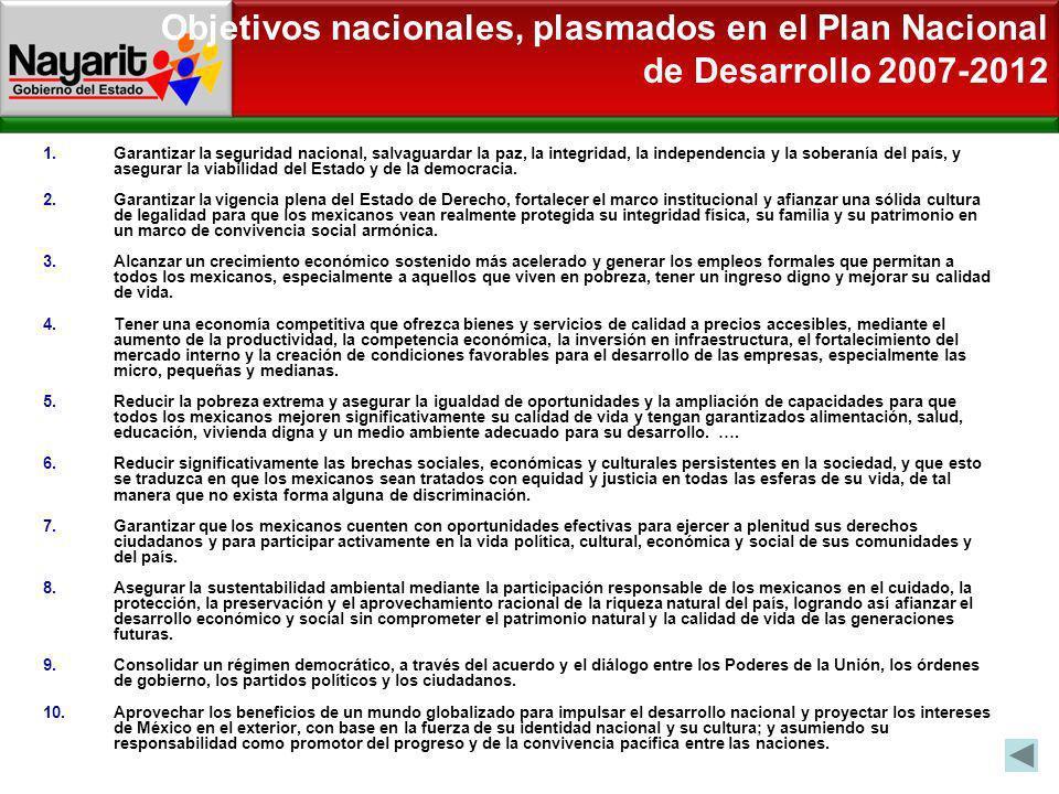 Objetivos nacionales, plasmados en el Plan Nacional de Desarrollo 2007-2012 1.Garantizar la seguridad nacional, salvaguardar la paz, la integridad, la