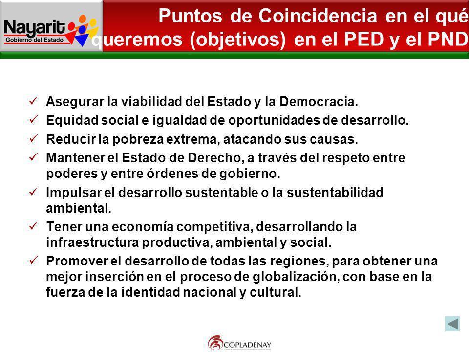 Asegurar la viabilidad del Estado y la Democracia. Equidad social e igualdad de oportunidades de desarrollo. Reducir la pobreza extrema, atacando sus