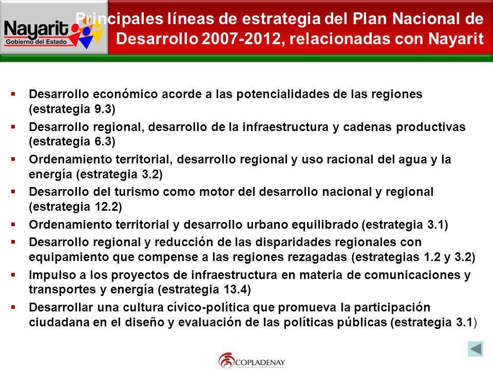 Principales líneas de estrategia del Plan Nacional de Desarrollo 2007-2012, relacionadas con Nayarit Desarrollo económico acorde a las potencialidades