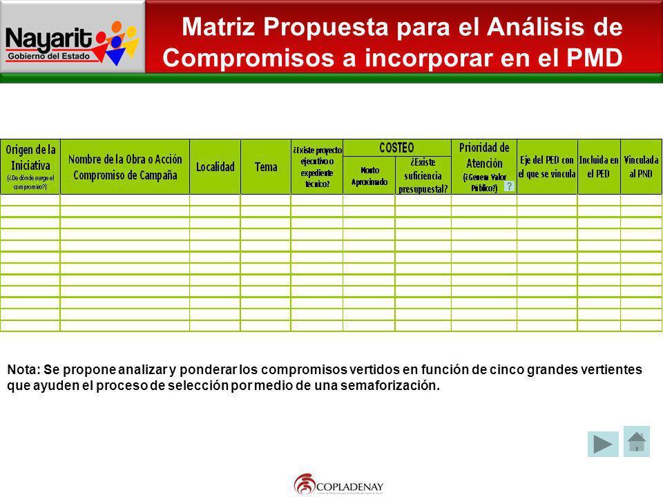 Matriz Propuesta para el Análisis de Compromisos a incorporar en el PMD Nota: Se propone analizar y ponderar los compromisos vertidos en función de ci
