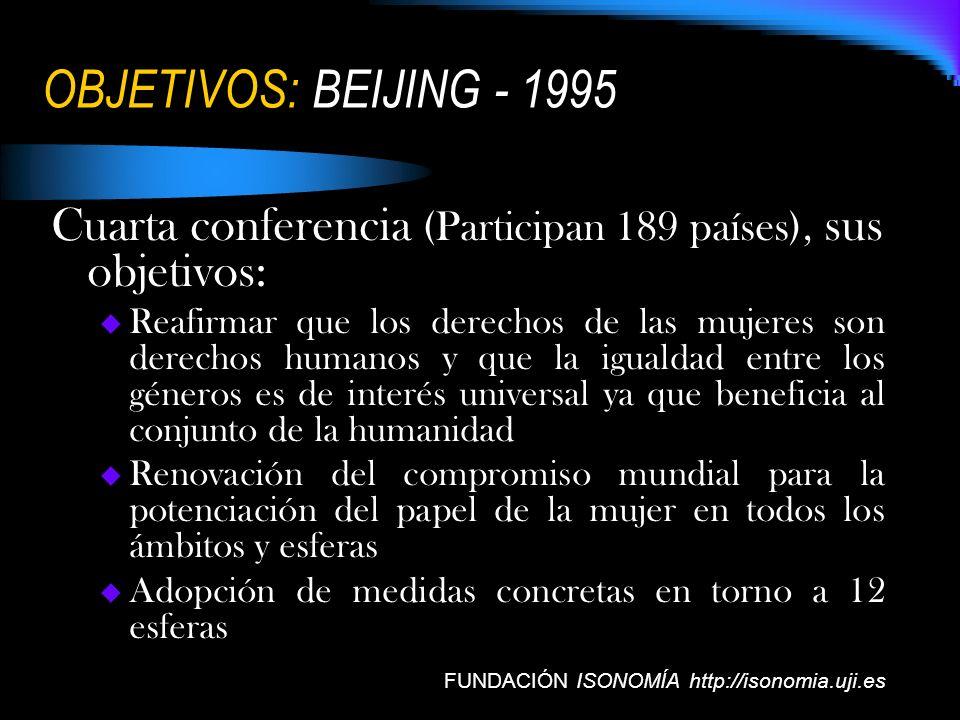 OBJETIVOS: BEIJING - 1995 Cuarta conferencia (Participan 189 países), sus objetivos: Reafirmar que los derechos de las mujeres son derechos humanos y
