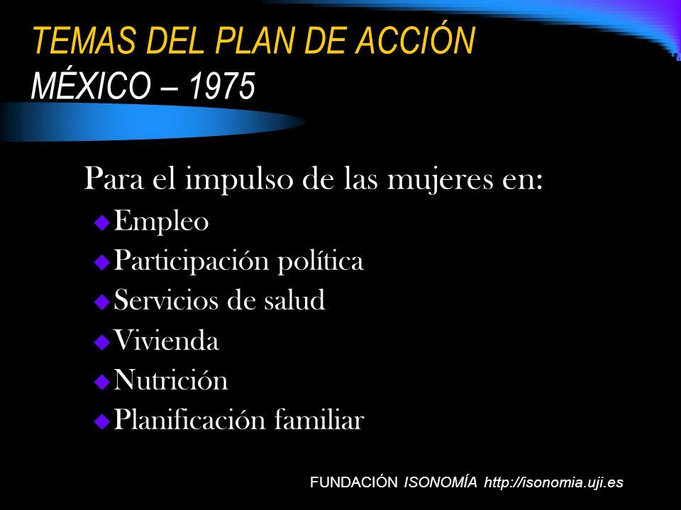 TEMAS DEL PLAN DE ACCIÓN MÉXICO – 1975 Para el impulso de las mujeres en: Empleo Participación política Servicios de salud Vivienda Nutrición Planific