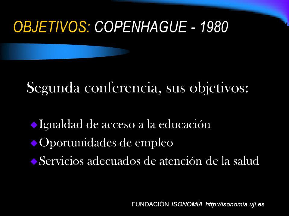 OBJETIVOS: COPENHAGUE - 1980 Segunda conferencia, sus objetivos: Igualdad de acceso a la educación Oportunidades de empleo Servicios adecuados de aten
