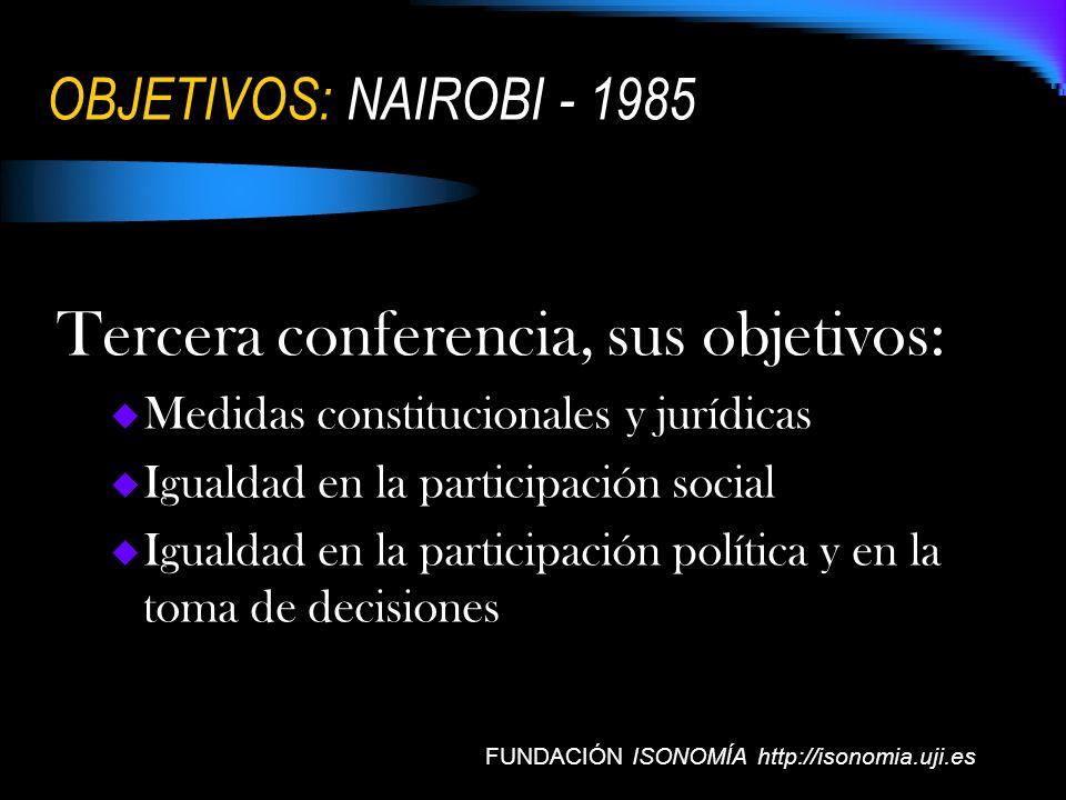 OBJETIVOS: NAIROBI - 1985 Tercera conferencia, sus objetivos: Medidas constitucionales y jurídicas Igualdad en la participación social Igualdad en la
