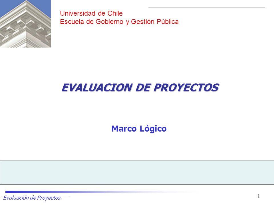 Evaluación de proyectos LOGICA DE LOS OBJETIVOS O VERTICAL DE LA MATRIZ si Entonces PROPÓSITO COMPONENTES ACTIVIDADES FIN Entonces