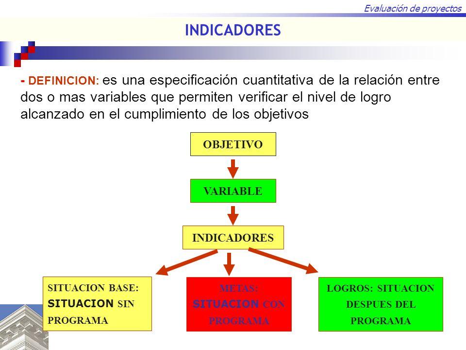 Evaluación de proyectos INDICADORES - DEFINICION: es una especificación cuantitativa de la relación entre dos o mas variables que permiten verificar e