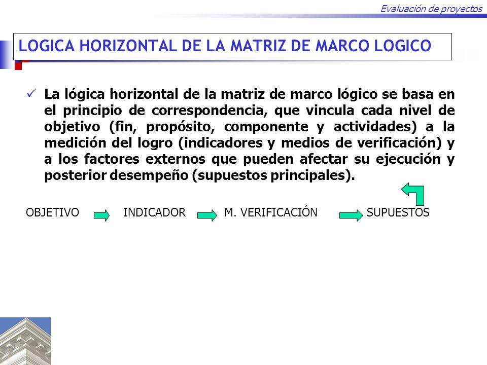 Evaluación de proyectos LOGICA HORIZONTAL DE LA MATRIZ DE MARCO LOGICO La lógica horizontal de la matriz de marco lógico se basa en el principio de co
